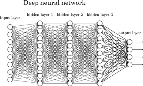 neural networks and learning neural networks and learning learning explained to your machine learning books exploring learning cnns rsip vision