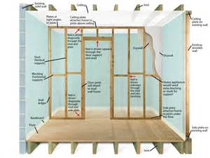 Building A Wall plan and prep before building a non bearing stud wall diy