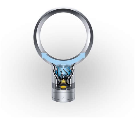 are dyson fans energy efficient dyson fans heaters and dyson currys