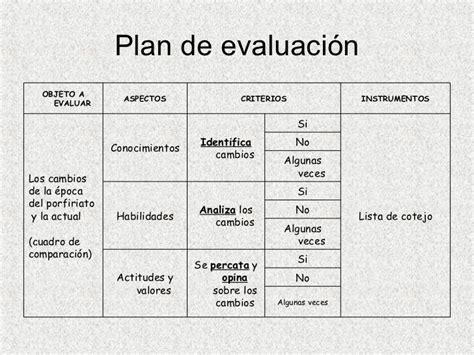 modelo de la evaluacion nacional aprender 2016 evaluacion aprender 2016 primaria modelo modelo pruebas