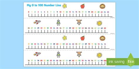 indonesian numbers 1 100 printable numbers 0 to 100 on a number line thousand hundred tens