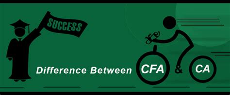 Difference Between Cfa And Mba In Finance by Difference Between Cfa And Ca
