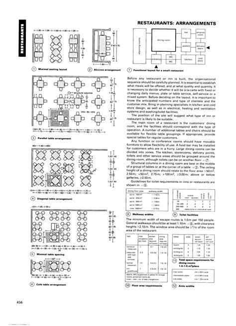 architectural standard ernst peter neufert plan