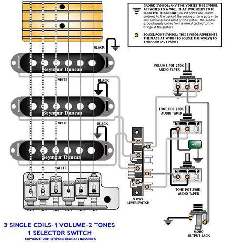 seymour duncan quarter pounder wiring diagram 45 wiring
