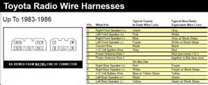 wiring diagram for radio ih8mud forum