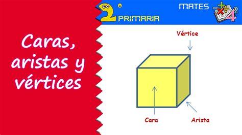 figuras geometricas vertices aristas y caras matem 225 ticas 2 186 primaria tema 2 caras aristas y