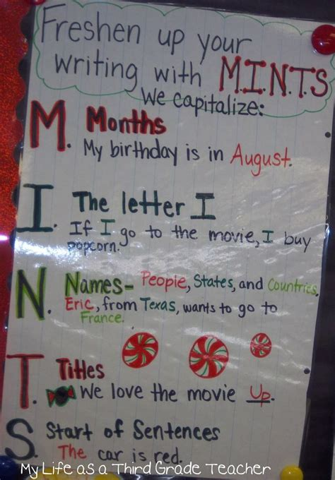 capitalization rules anchor charts classroom posters pinterest words assessment