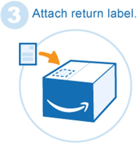 Can You Refund Amazon Gift Cards - amazon com returns center