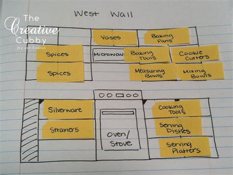 kitchen layout organization the creative cubby kitchen organization planning
