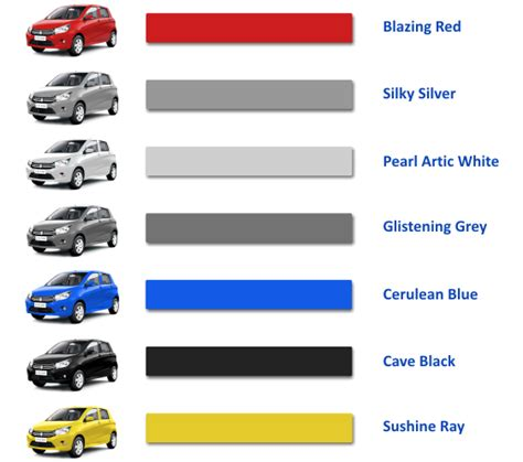 Maruti Suzuki Celerio Colours Maruti Suzuki Celerio Zxi Opt Feature Specification And