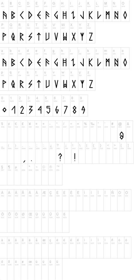 dafont runes comic runes schriftart dafont com