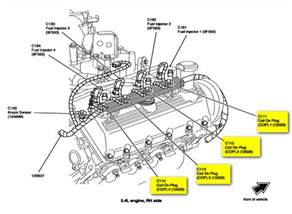 2002 lincoln navigator a diagram of the ignition coil and spark plugs