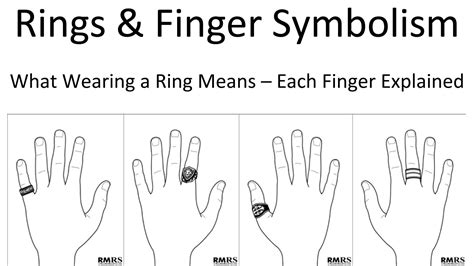 rings finger symbolism which finger should you wear a can