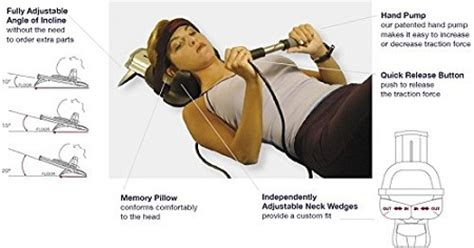Comfort Trac Cervical by Comfortrac Home Cervical Traction Device Review Rating