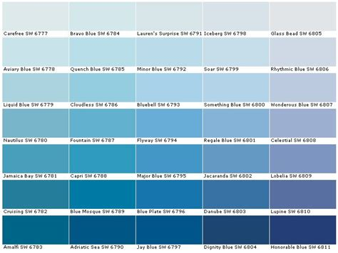 sherwin williams sw6777 carefree sw6778 aviary blue sw6779 liquid blue sw6780 nautilus sw6781
