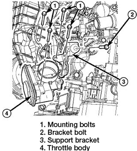 service manual remove throttle body 2011 jeep compass service manual 2009 jeep compass repair guides gasoline fuel injection system throttle body autozone com
