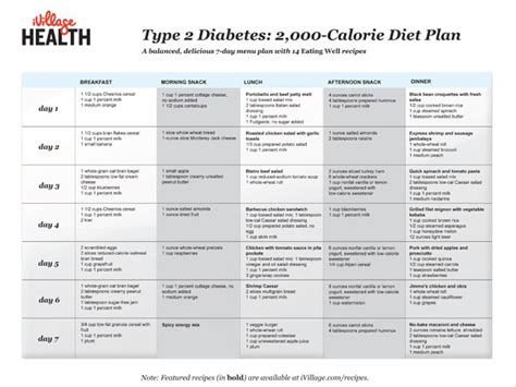 food for diabetics 320 diabetes type 2 easy gluten free low cholesterol whole foods diabetic recipes of antioxidants weight loss transformation volume 10 books diabetes food list pdf pictures to pin on
