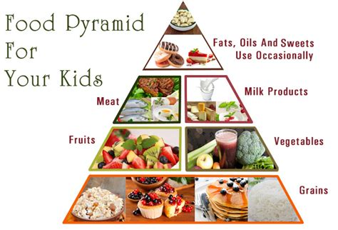 create  balanced diet plan  toddlers