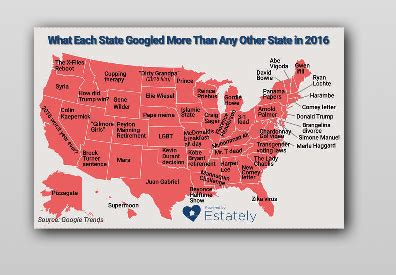 here s what each state googled more than any other state in 2014 estately blog here s what each state googled more than any other state