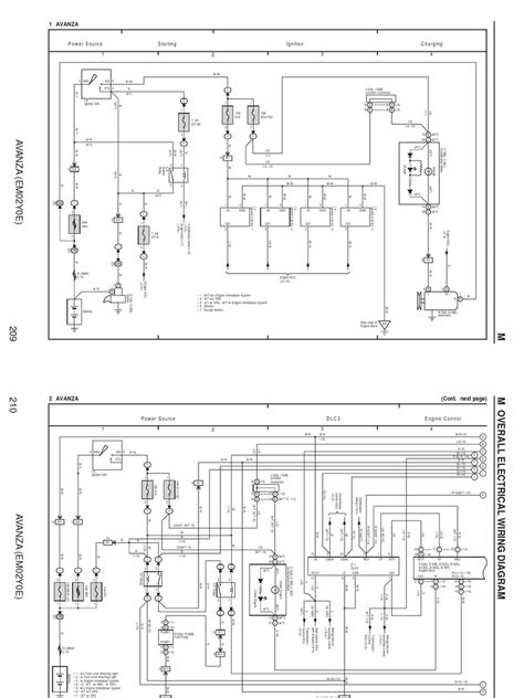 wiring diagram toyota avanza new wiring diagram 2018