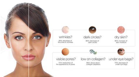 Collagen Skin read reviews xyz smart collagen price ingredients no
