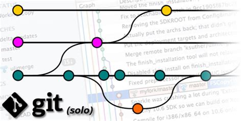 git workflow diagram a git workflow for projects dev