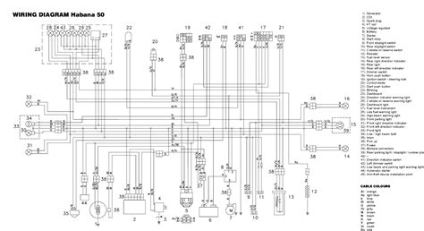 aprilia motorcycles wiring diagrams repair wiring scheme