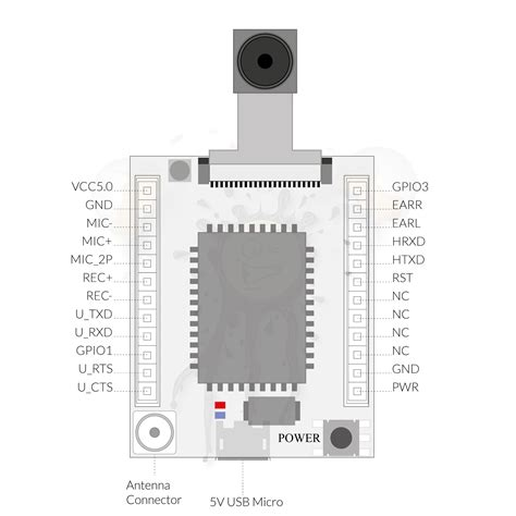 A6c Gsm Gprs Module Call Sms Gpio Ai Thinker For Arduino ai thinker a6c gprs gsm modul iot powered by