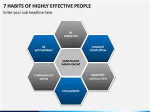 7 Habits Of Highly Effective People Planner Template 7 Habits Of Stephen Covey Powerpoint Template Sketchbubble