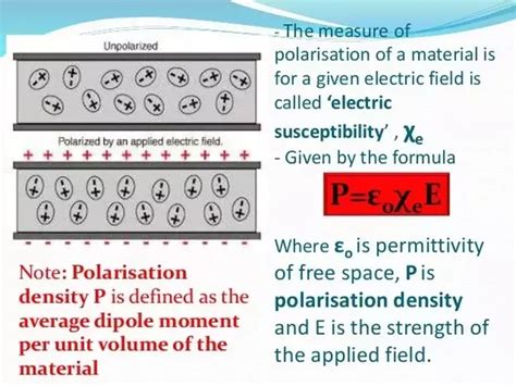 what is the physical meaning of electric susceptability
