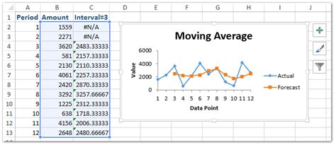 moving average excel template moving average excel template floripadh