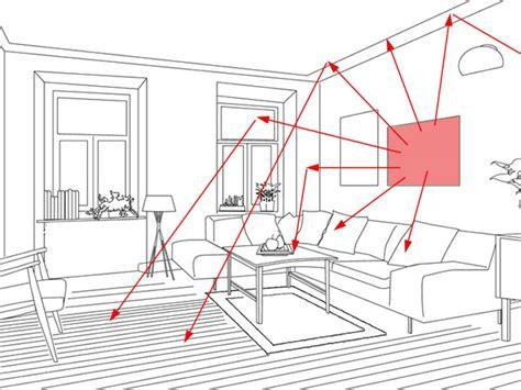 wann bauen sich punkte ab infrarotheizung wann sich eine solche elektroheizung