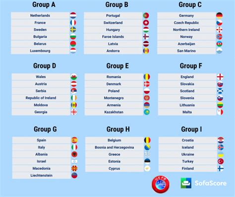 european cup qualifying table fifa 2018 cup qualifying uefa insight sofascore