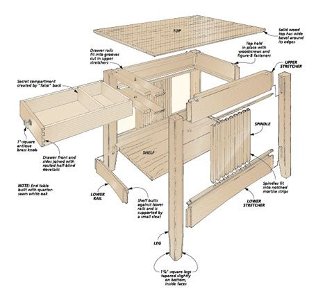 craftsman  table woodsmith plans