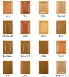 Kitchen Cabinet Door Styles Options Types Of Kitchen Cabinets Doors Roselawnlutheran