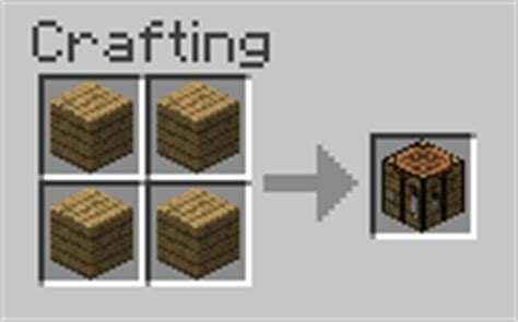 how to make a crafting bench in minecraft minecraft how to make a crafting table gametipcenter