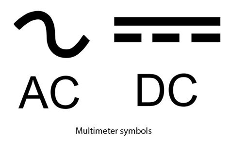 Dc Voltage Symbol Multimeter