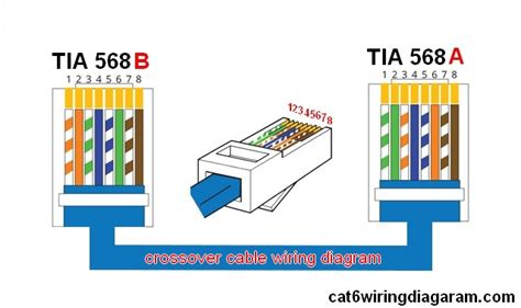 cat6 network cable wiring diagram cat6 color chart