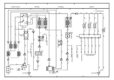 yazaki meter wiring diagram 27 wiring diagram images