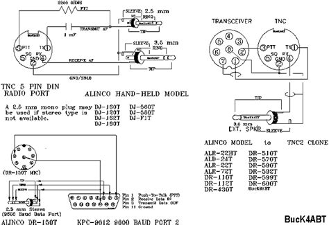 Aaa Packet Radio Operator S Complete Guide To Building