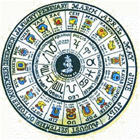 Calendar Systems Calendar System Mayan Calendar Haab Calendar