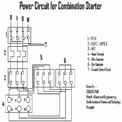 combination starter necessity and types of starter