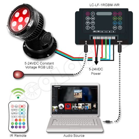 how to sync rgb lights to music pro rgb led music color controller with ir remote 5 24vdc
