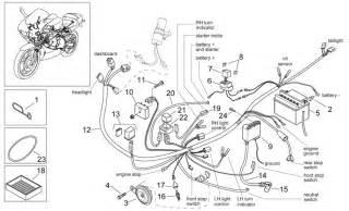 125cc roketa dirt bike wiring diagram 125cc wiring diagram exles