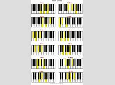 Learn how to build piano chords here. Free chord charts ... G Sharp Minor Triad