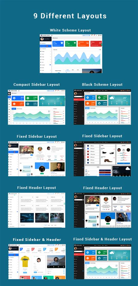 yii different layout for admin admire bootstrap 4 admin laravel template by jyostna