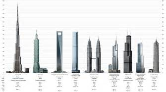 burj khalifa the 160 story worlds tallest buildingmaptocity
