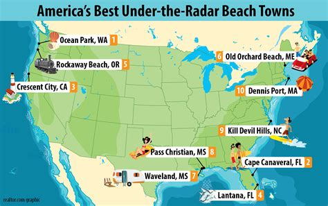 most affordable cities on east coast america s 10 best under the radar beach towns realtor com 174