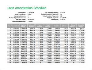 loan schedule template amortization schedule template 7 free word excel pdf