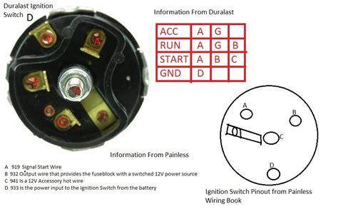 wiring diagram for 1966 ford thunderbird wiring diagram